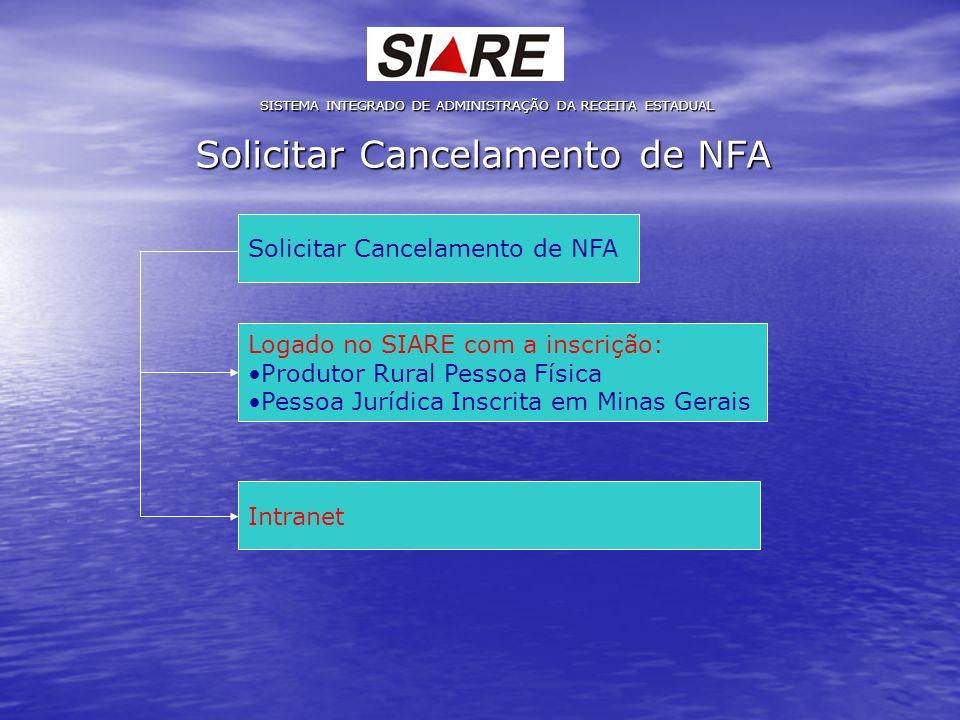 Solicitar Cancelamento de NFA SISTEMA INTEGRADO DE ADMINISTRAÇÃO DA RECEITA ESTADUAL Solicitar Cancelamento de NFA Logado no SIARE com a inscrição: Pr