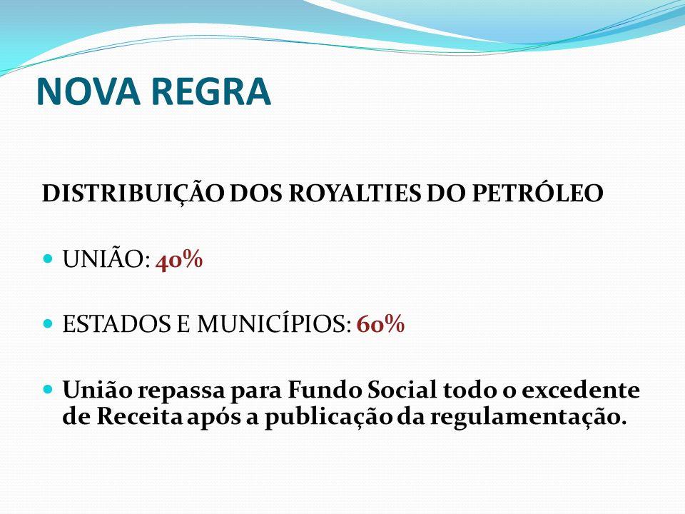 NOVA REGRA DISTRIBUIÇÃO DOS ROYALTIES DO PETRÓLEO UNIÃO: 40% ESTADOS E MUNICÍPIOS: 60% União repassa para Fundo Social todo o excedente de Receita após a publicação da regulamentação.