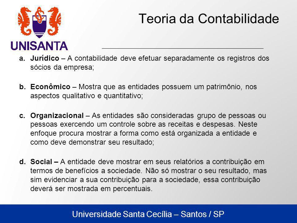 Universidade Santa Cecília – Santos / SP Teoria da Contabilidade a.Jurídico – A contabilidade deve efetuar separadamente os registros dos sócios da em