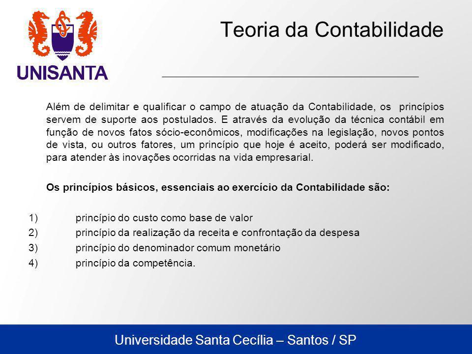 Universidade Santa Cecília – Santos / SP Teoria da Contabilidade Além de delimitar e qualificar o campo de atuação da Contabilidade, os princípios servem de suporte aos postulados.