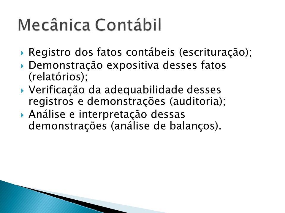 Registro dos fatos contábeis (escrituração); Demonstração expositiva desses fatos (relatórios); Verificação da adequabilidade desses registros e demon