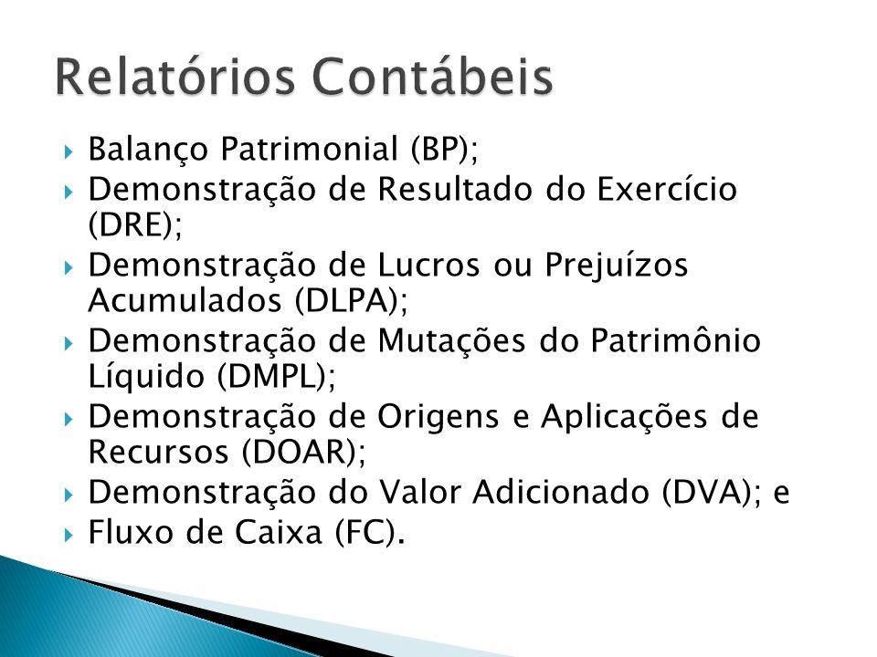 Balanço Patrimonial (BP); Demonstração de Resultado do Exercício (DRE); Demonstração de Lucros ou Prejuízos Acumulados (DLPA); Demonstração de Mutaçõe