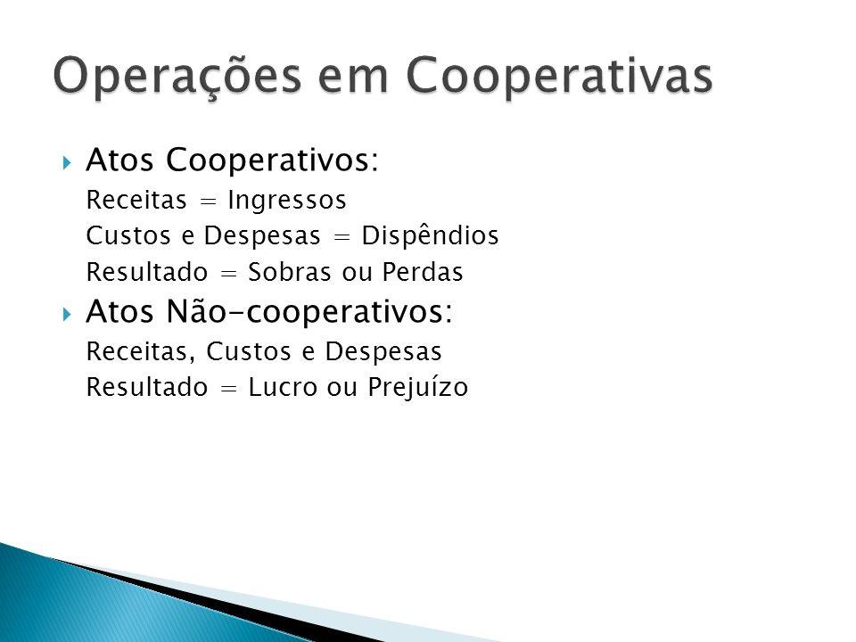 Atos Cooperativos: Receitas = Ingressos Custos e Despesas = Dispêndios Resultado = Sobras ou Perdas Atos Não-cooperativos: Receitas, Custos e Despesas