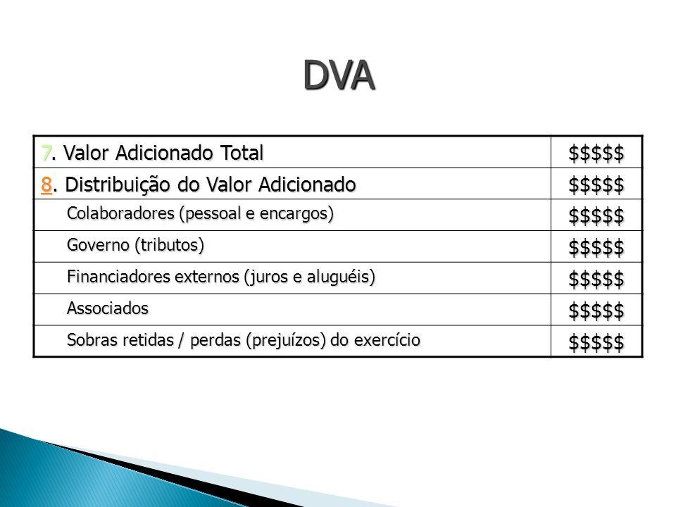 DVA 7. Valor Adicionado Total $$$$$ 88. Distribuição do Valor Adicionado 8$$$$$ Colaboradores (pessoal e encargos) Colaboradores (pessoal e encargos)$