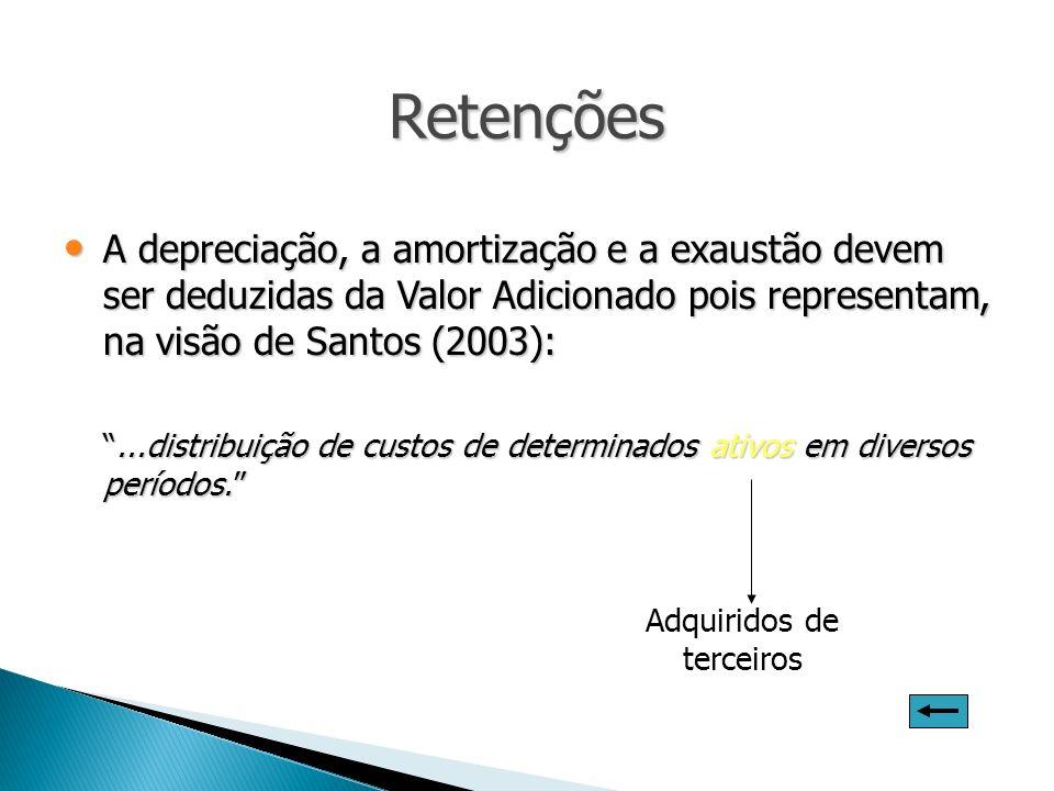 Retenções A depreciação, a amortização e a exaustão devem ser deduzidas da Valor Adicionado pois representam, na visão de Santos (2003): A depreciação