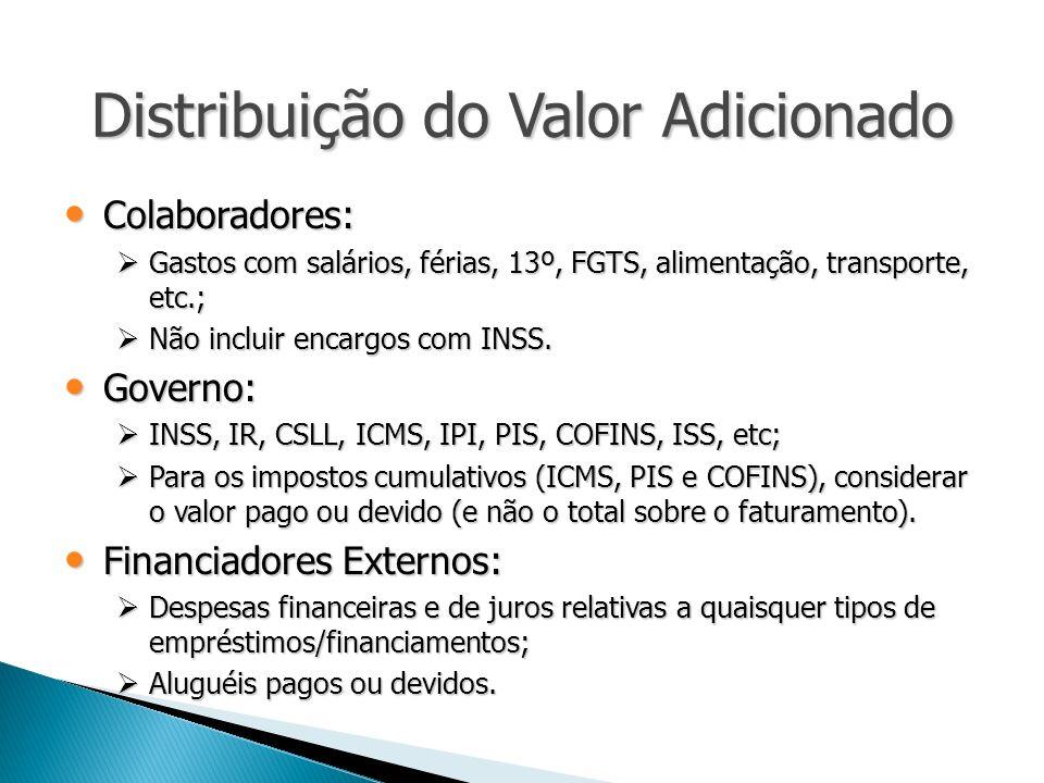 Distribuição do Valor Adicionado Colaboradores: Colaboradores: Gastos com salários, férias, 13º, FGTS, alimentação, transporte, etc.; Gastos com salár