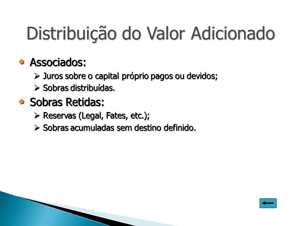 Distribuição do Valor Adicionado Associados: Associados: Juros sobre o capital próprio pagos ou devidos; Juros sobre o capital próprio pagos ou devido