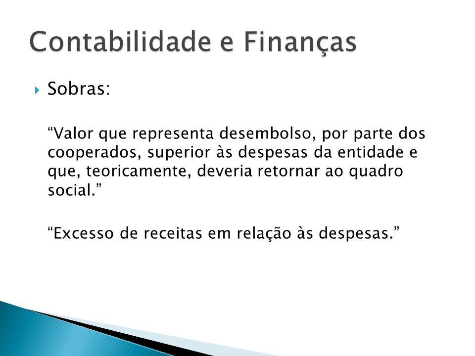 Distribuição do Valor Adicionado Associados: Associados: Juros sobre o capital próprio pagos ou devidos; Juros sobre o capital próprio pagos ou devidos; Sobras distribuídas.