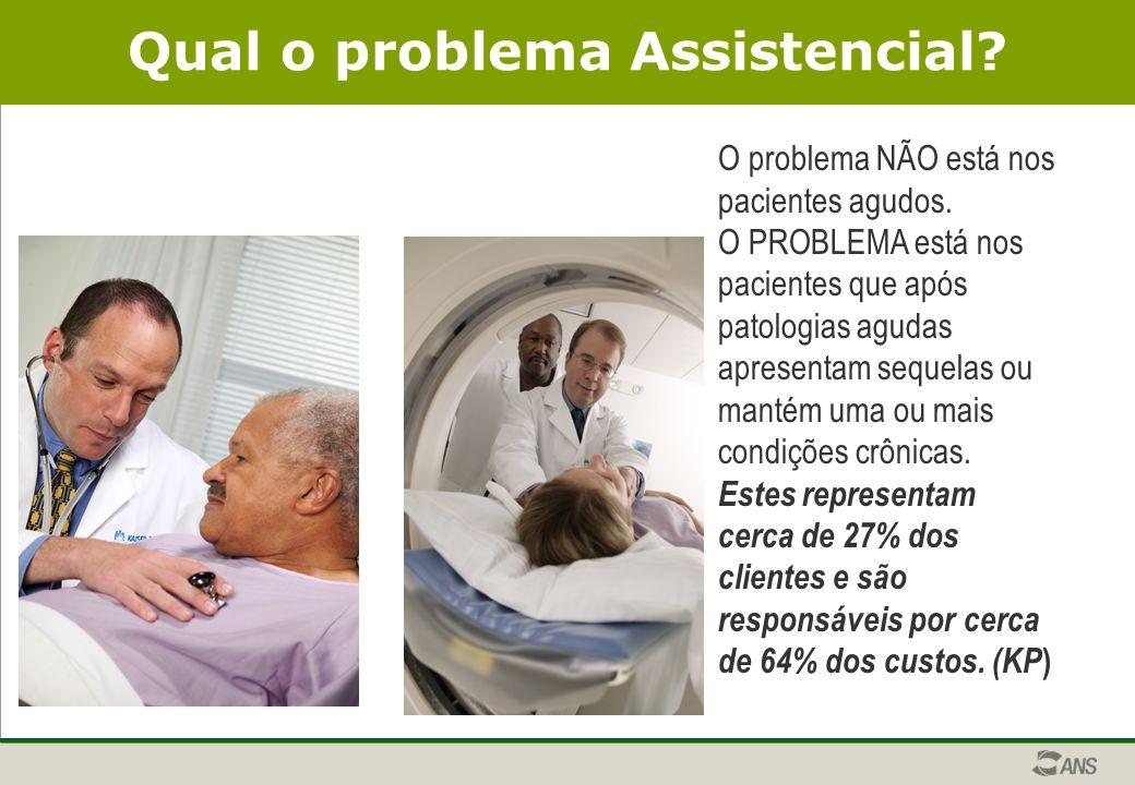 Qual o problema Assistencial.O problema NÃO está nos pacientes agudos.