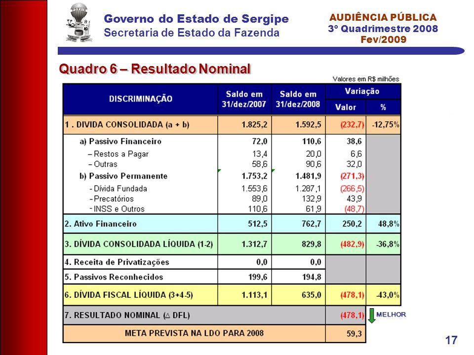 Governo do Estado de Sergipe Secretaria de Estado da Fazenda AUDIÊNCIA PÚBLICA 3º Quadrimestre 2008 Fev/2009 17 Quadro 6 – Resultado Nominal MELHOR
