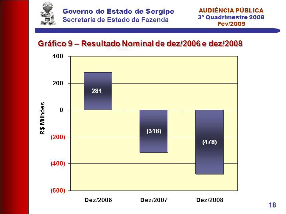 Governo do Estado de Sergipe Secretaria de Estado da Fazenda AUDIÊNCIA PÚBLICA 3º Quadrimestre 2008 Fev/2009 18 Gráfico 9 – Resultado Nominal de dez/2006 e dez/2008