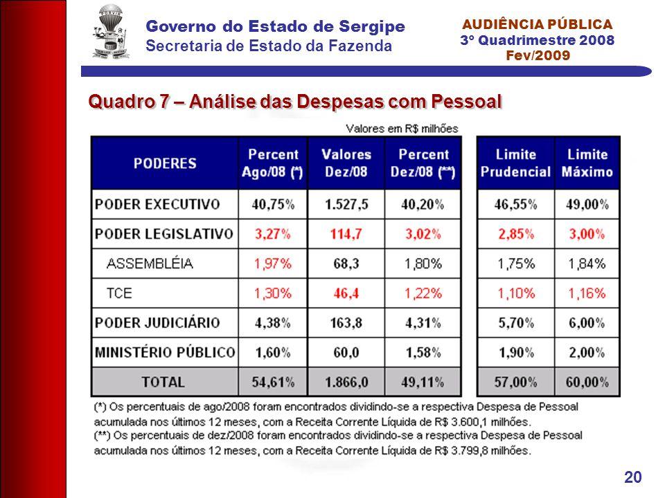 Governo do Estado de Sergipe Secretaria de Estado da Fazenda AUDIÊNCIA PÚBLICA 3º Quadrimestre 2008 Fev/2009 20 Quadro 7 – Análise das Despesas com Pessoal