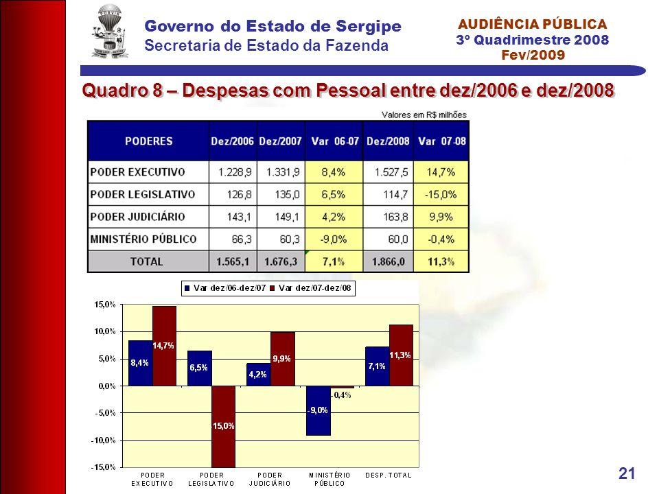 Governo do Estado de Sergipe Secretaria de Estado da Fazenda AUDIÊNCIA PÚBLICA 3º Quadrimestre 2008 Fev/2009 21 Quadro 8 – Despesas com Pessoal entre dez/2006 e dez/2008