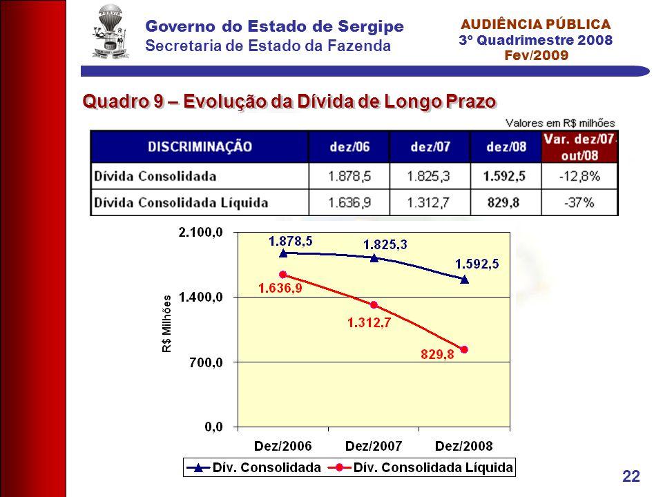 Governo do Estado de Sergipe Secretaria de Estado da Fazenda AUDIÊNCIA PÚBLICA 3º Quadrimestre 2008 Fev/2009 22 Quadro 9 – Evolução da Dívida de Longo