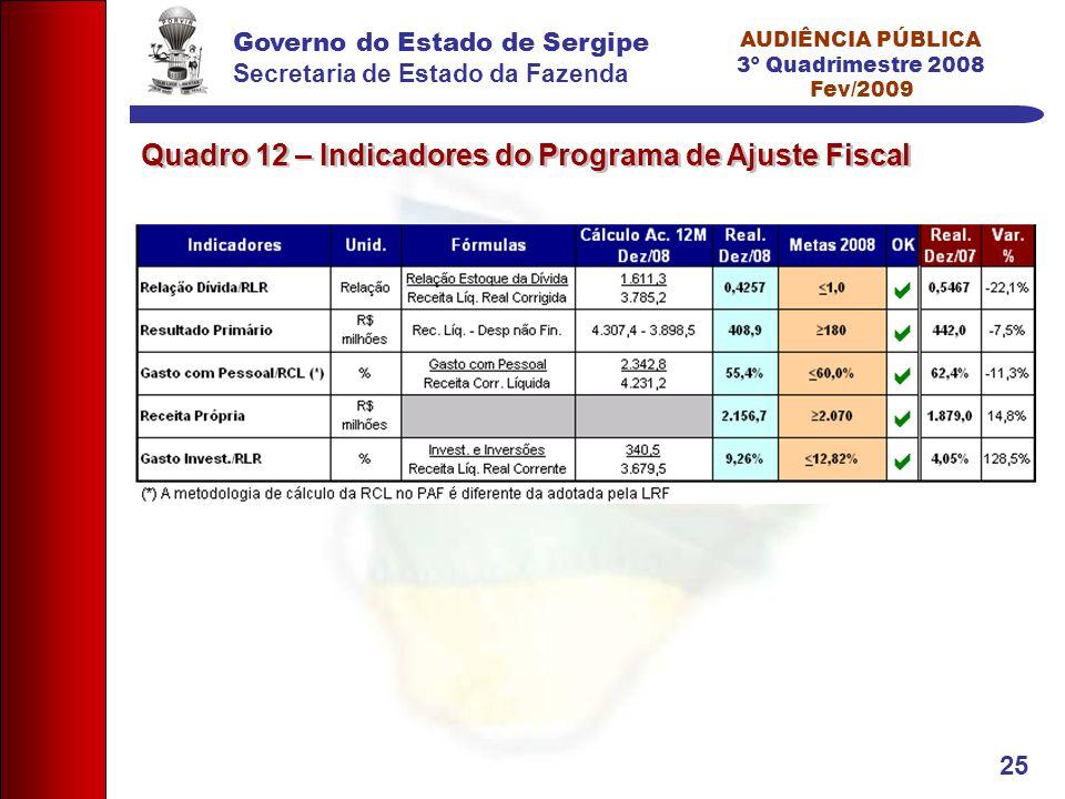 Governo do Estado de Sergipe Secretaria de Estado da Fazenda AUDIÊNCIA PÚBLICA 3º Quadrimestre 2008 Fev/2009 25 Quadro 12 – Indicadores do Programa de
