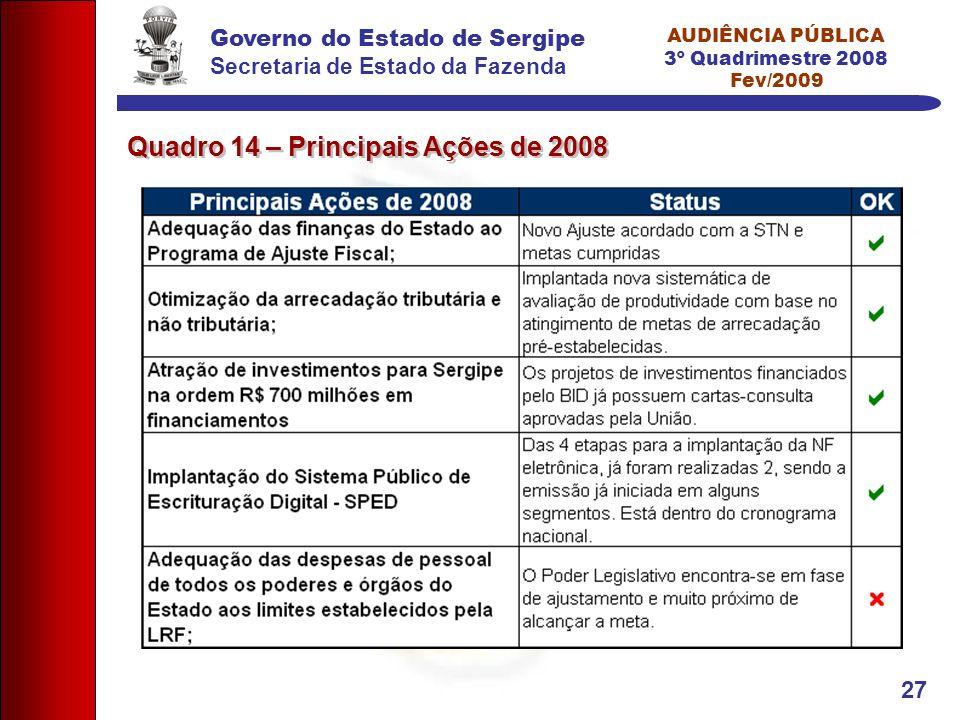 Governo do Estado de Sergipe Secretaria de Estado da Fazenda AUDIÊNCIA PÚBLICA 3º Quadrimestre 2008 Fev/2009 27 Quadro 14 – Principais Ações de 2008