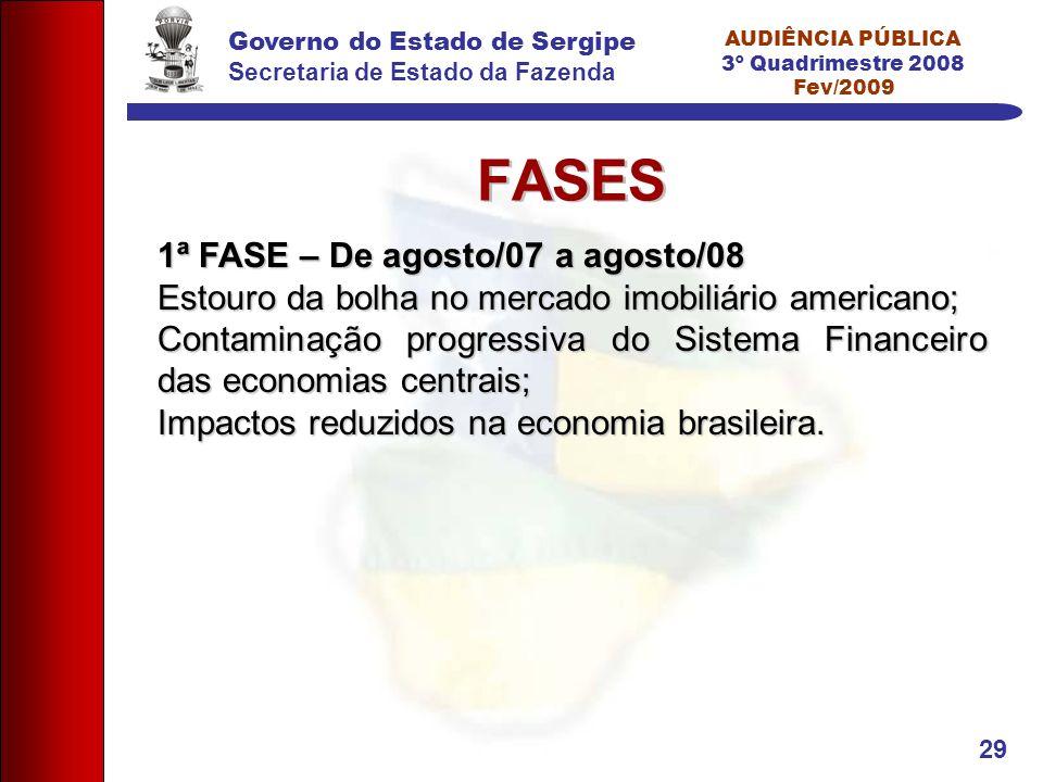 Governo do Estado de Sergipe Secretaria de Estado da Fazenda AUDIÊNCIA PÚBLICA 3º Quadrimestre 2008 Fev/2009 29 FASES 1ª FASE – De agosto/07 a agosto/