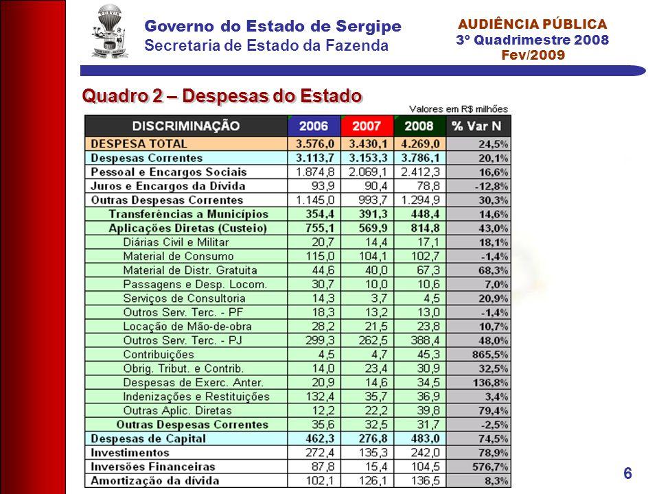 Governo do Estado de Sergipe Secretaria de Estado da Fazenda AUDIÊNCIA PÚBLICA 3º Quadrimestre 2008 Fev/2009 6 Quadro 2 – Despesas do Estado