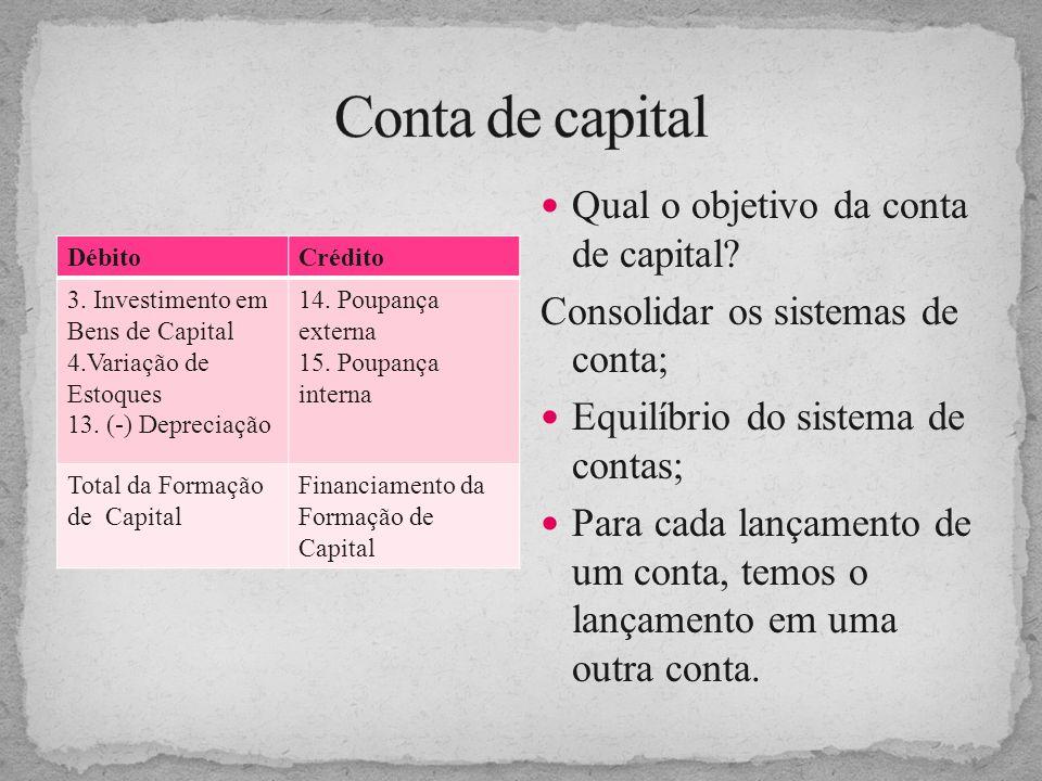 Qual o objetivo da conta de capital? Consolidar os sistemas de conta; Equilíbrio do sistema de contas; Para cada lançamento de um conta, temos o lança