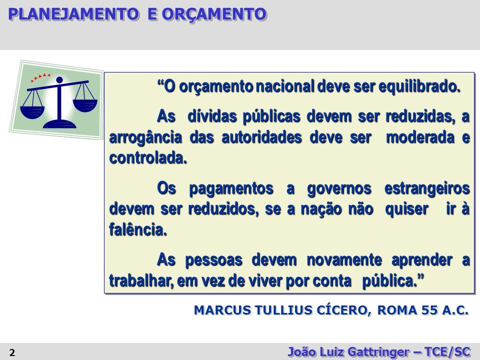 PLANEJAMENTO E ORÇAMENTO João Luiz Gattringer – TCE/SC 43 BASE = Sistema Orçamentário Brasileiro PPA X1/X4 Planeja X4 X3 X2 X1 LDO Orienta X4 X3 X2 X1 LOA Executa Art.