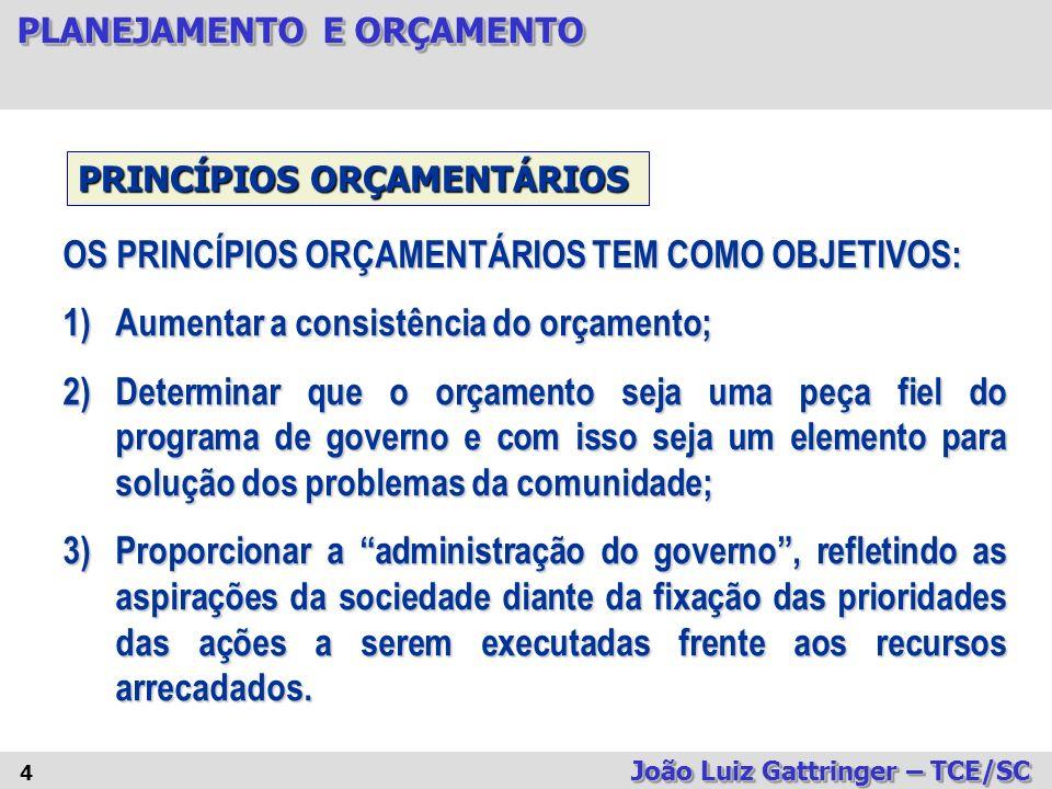 PLANEJAMENTO E ORÇAMENTO João Luiz Gattringer – TCE/SC 5 Duas classes: 1)Princípios orçamentários ESSENCIAIS: a)GERAIS – aplicáveis à receita e à despesa; b)ESPECÍFICO para a receita.