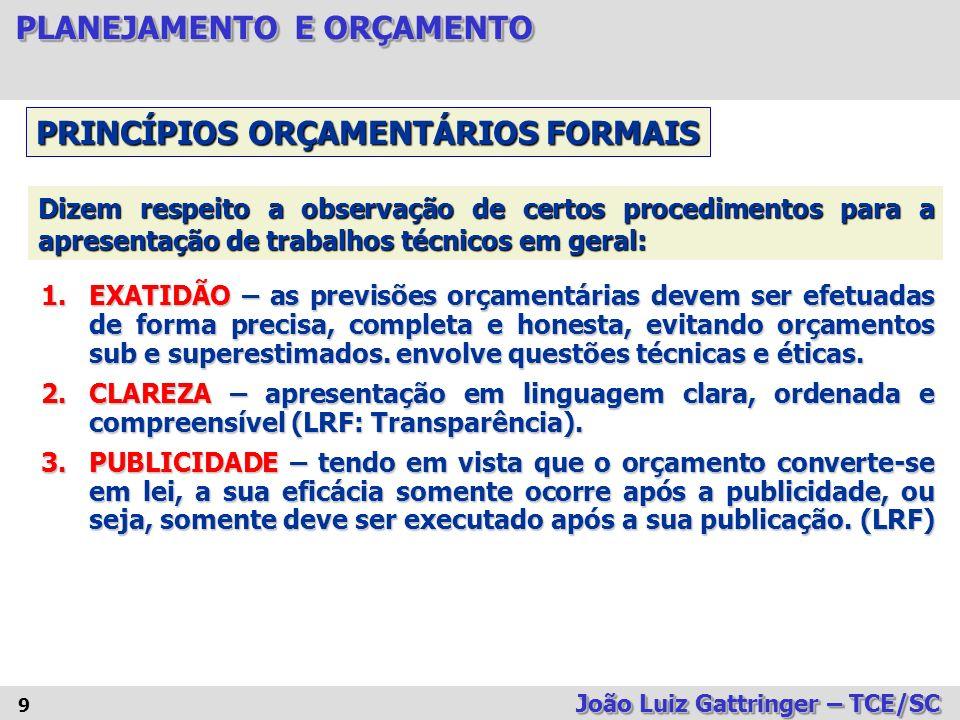PLANEJAMENTO E ORÇAMENTO João Luiz Gattringer – TCE/SC 30 CONTEÚDO: M)CONDIÇÕES PARA A REALIZAÇÃO DE CONVÊNIOS E INCENTIVOS FISCAIS; E, N)A UTILIZAÇÃO DA RESERVA DE CONTINGÊNCIA; O)DEFINIÇÃO DE DESPESA IRRELEVANTE, ENTRE OUTROS.