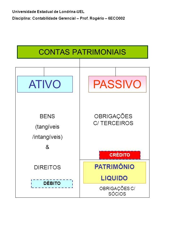 CONTAS PATRIMONIAIS PASSIVOATIVO BENS (tangíveis /intangíveis) & DIREITOS OBRIGAÇÕES C/ TERCEIROS Universidade Estadual de Londrina-UEL Disciplina: Co