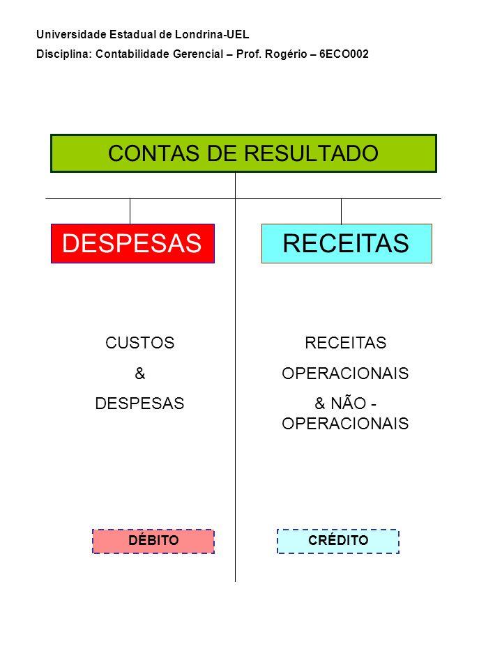 CONTAS DE RESULTADO RECEITASDESPESAS CUSTOS & DESPESAS RECEITAS OPERACIONAIS & NÃO - OPERACIONAIS Universidade Estadual de Londrina-UEL Disciplina: Co