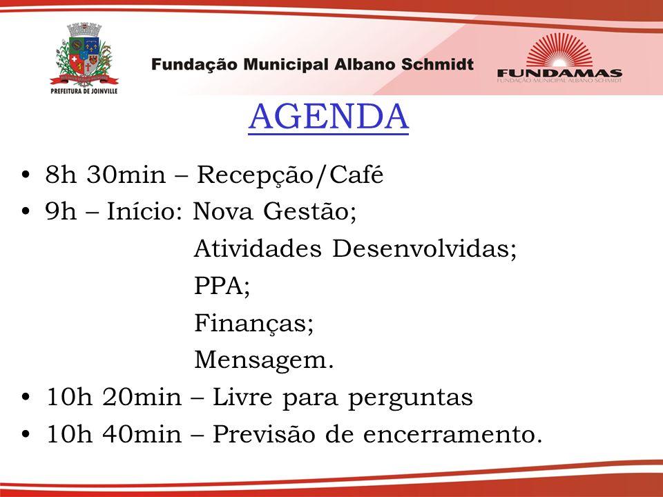AGENDA 8h 30min – Recepção/Café 9h – Início: Nova Gestão; Atividades Desenvolvidas; PPA; Finanças; Mensagem. 10h 20min – Livre para perguntas 10h 40mi