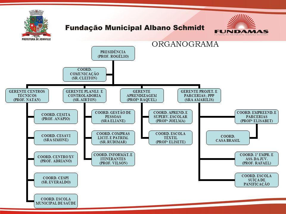 ORGANOGRAMA PRESIDÊNCIA (PROF.ROGÉLIO) GERENTE CENTROS TÉCNICOS (PROF.