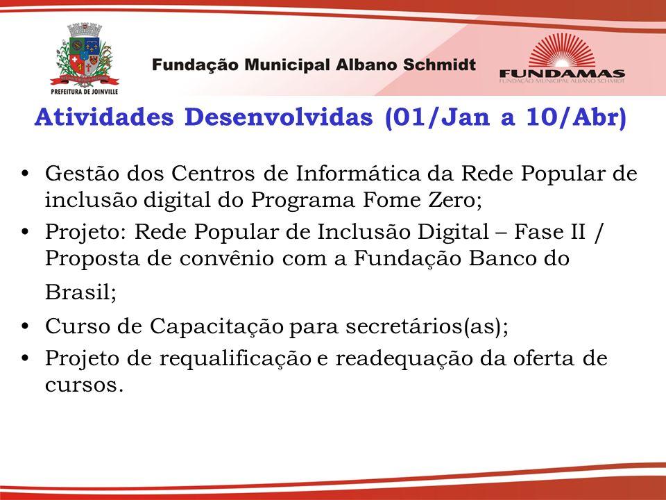 Atividades Desenvolvidas (01/Jan a 10/Abr) Gestão dos Centros de Informática da Rede Popular de inclusão digital do Programa Fome Zero; Projeto: Rede