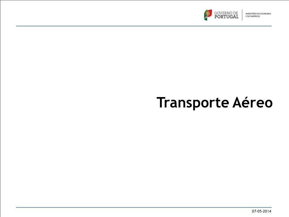 07-05-2014 Transporte Aéreo