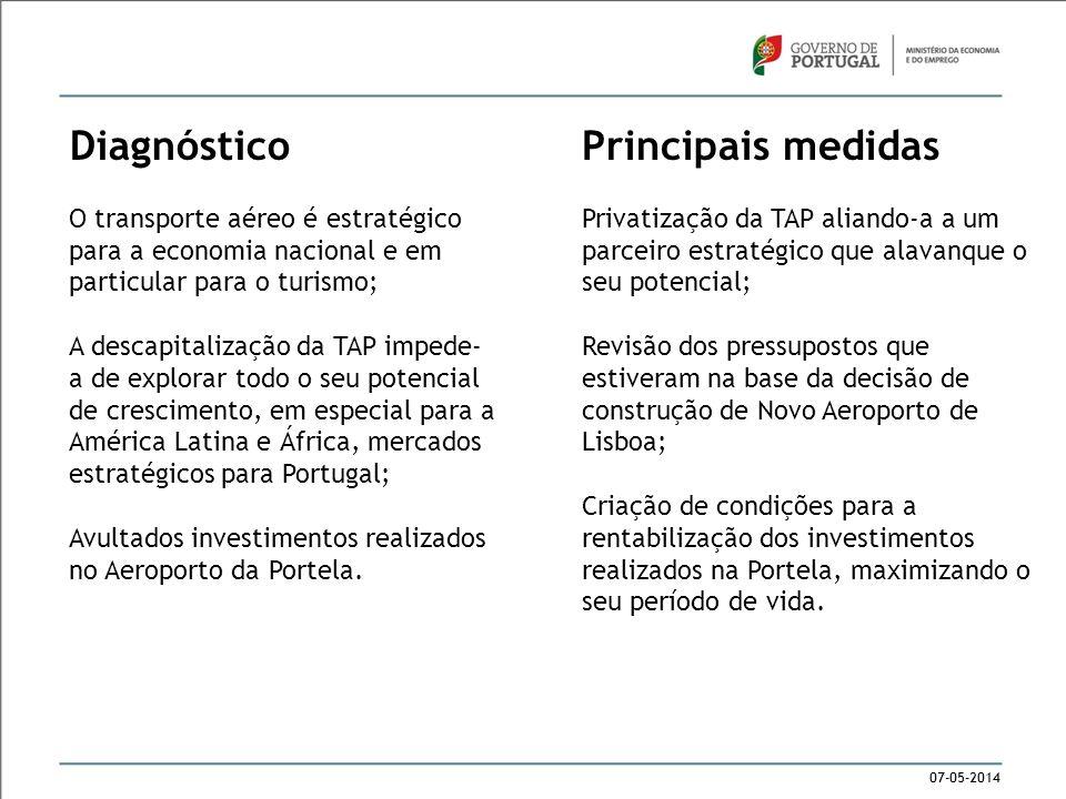 07-05-2014 Diagnóstico O transporte aéreo é estratégico para a economia nacional e em particular para o turismo; A descapitalização da TAP impede- a d