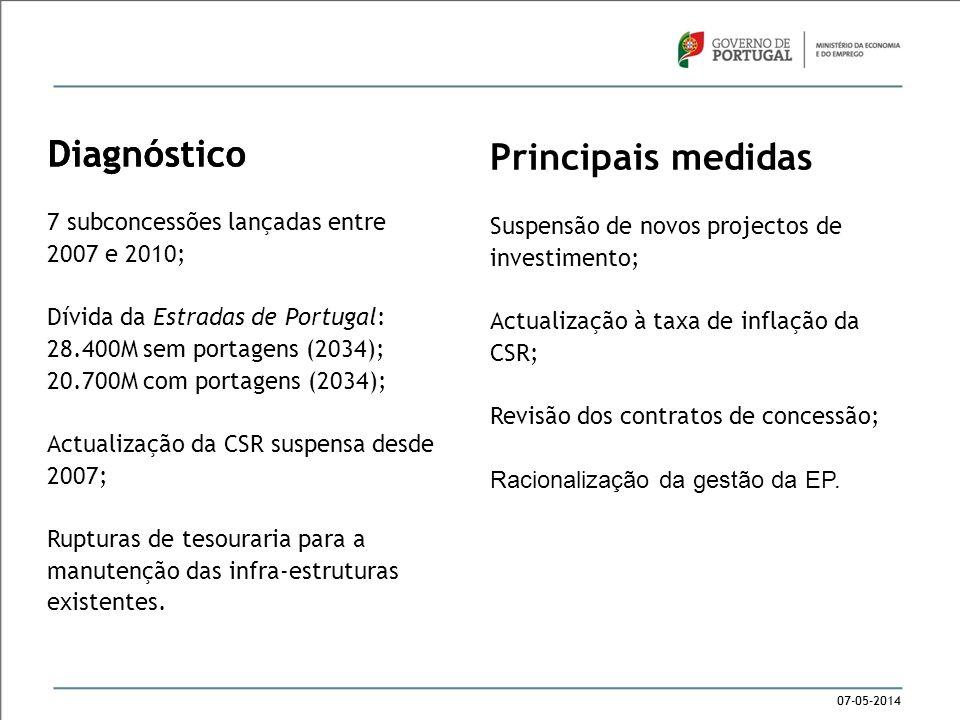 07-05-2014 Diagnóstico 7 subconcessões lançadas entre 2007 e 2010; Dívida da Estradas de Portugal: 28.400M sem portagens (2034); 20.700M com portagens
