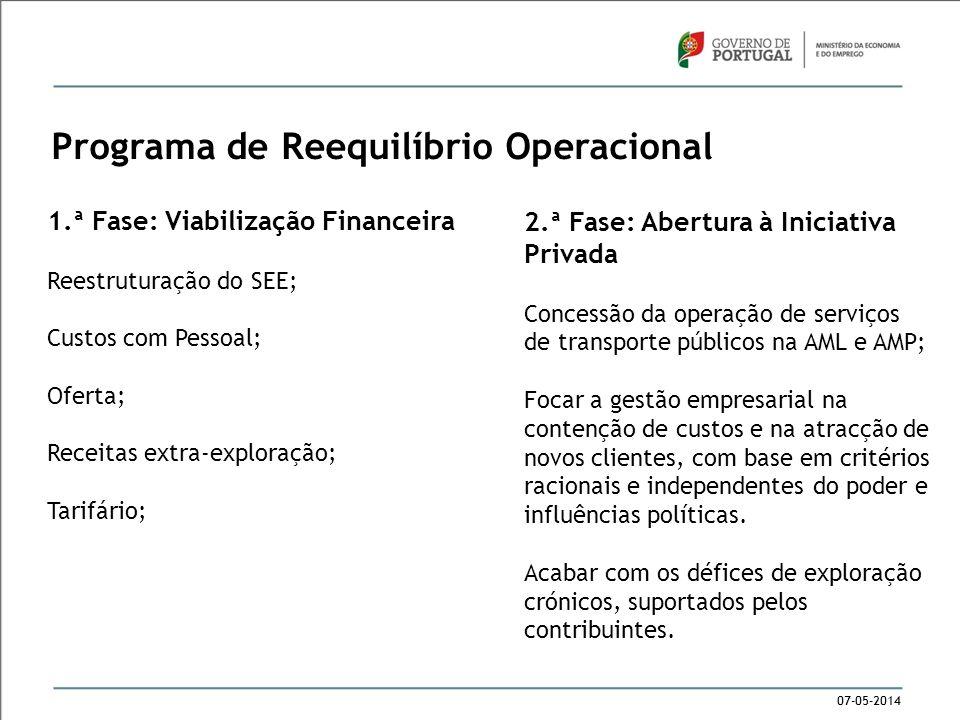 07-05-2014 1.ª Fase: Viabilização Financeira Reestruturação do SEE; Custos com Pessoal; Oferta; Receitas extra-exploração; Tarifário; Programa de Reeq
