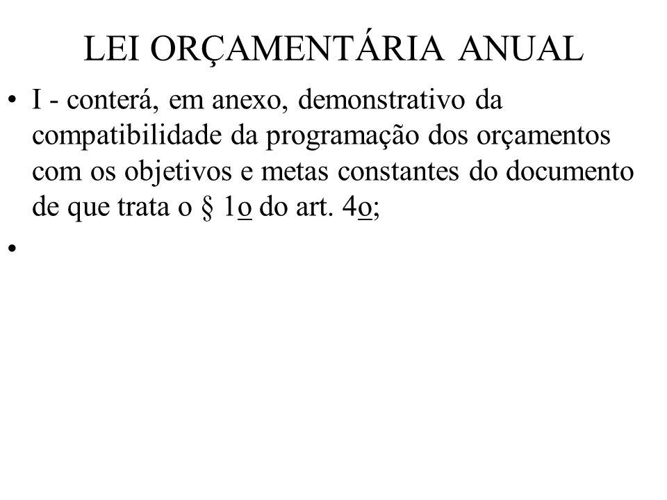 LEI ORÇAMENTÁRIA ANUAL I - conterá, em anexo, demonstrativo da compatibilidade da programação dos orçamentos com os objetivos e metas constantes do do
