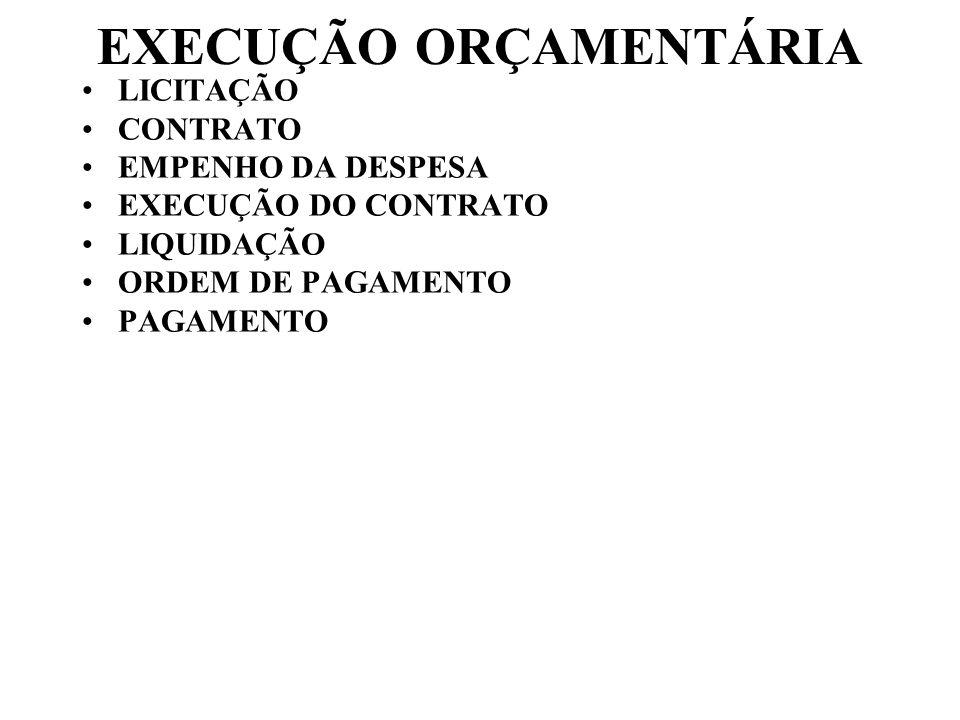 EXECUÇÃO ORÇAMENTÁRIA LICITAÇÃO CONTRATO EMPENHO DA DESPESA EXECUÇÃO DO CONTRATO LIQUIDAÇÃO ORDEM DE PAGAMENTO PAGAMENTO