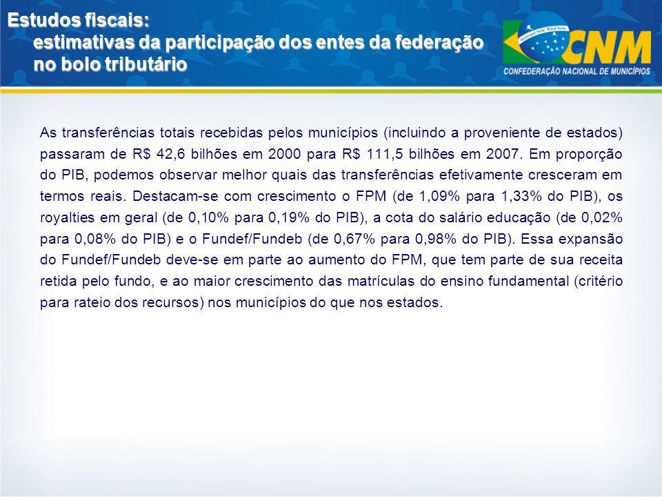 Estudos fiscais: estimativas da participação dos entes da federação no bolo tributário Por outro lado, as transferências estaduais do ICMS e do IPVA estão praticamente estabilizadas entre 2000 e 2007, com pequena ampliação de 1,63% para 1,70% do PIB.
