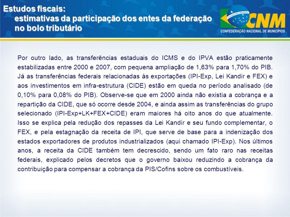 Estudos fiscais: estimativas da participação dos entes da federação no bolo tributário Por outro lado, as transferências estaduais do ICMS e do IPVA e