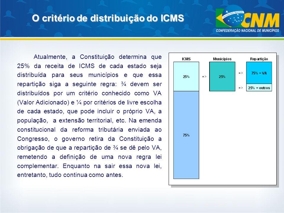 O critério de distribuição do ICMS Atualmente, a Constituição determina que 25% da receita de ICMS de cada estado seja distribuída para seus município