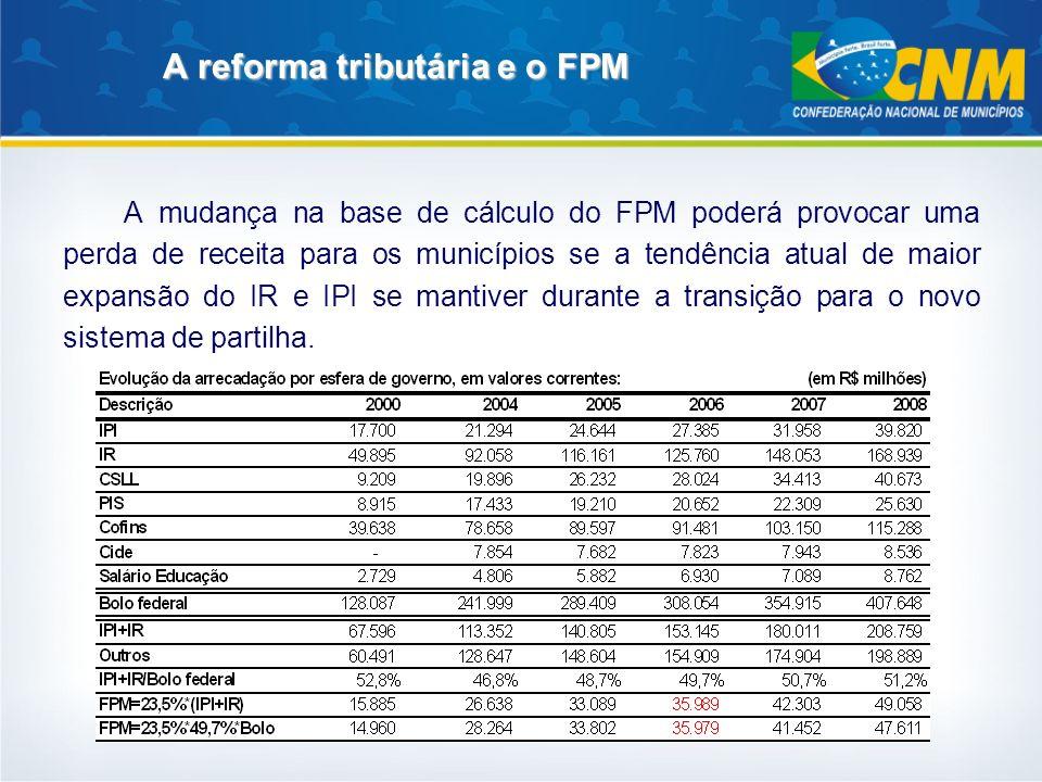 A reforma tributária e o FPM A mudança na base de cálculo do FPM poderá provocar uma perda de receita para os municípios se a tendência atual de maior