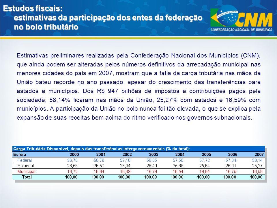 Estudos fiscais: estimativas da participação dos entes da federação no bolo tributário Estimativas preliminares realizadas pela Confederação Nacional