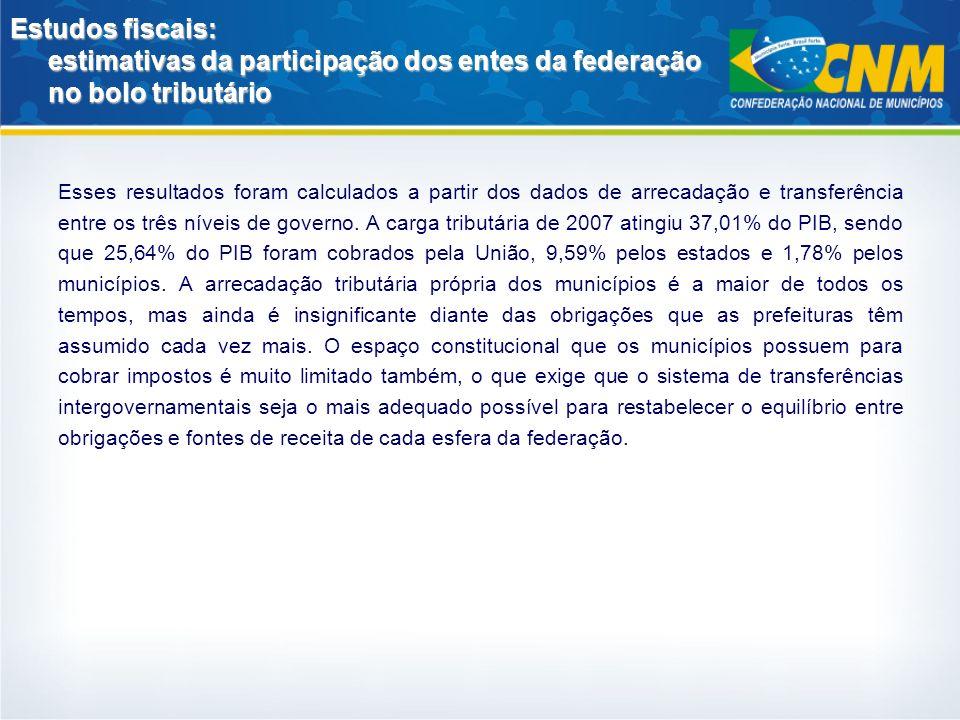 Estudos fiscais: estimativas da participação dos entes da federação no bolo tributário Esses resultados foram calculados a partir dos dados de arrecad
