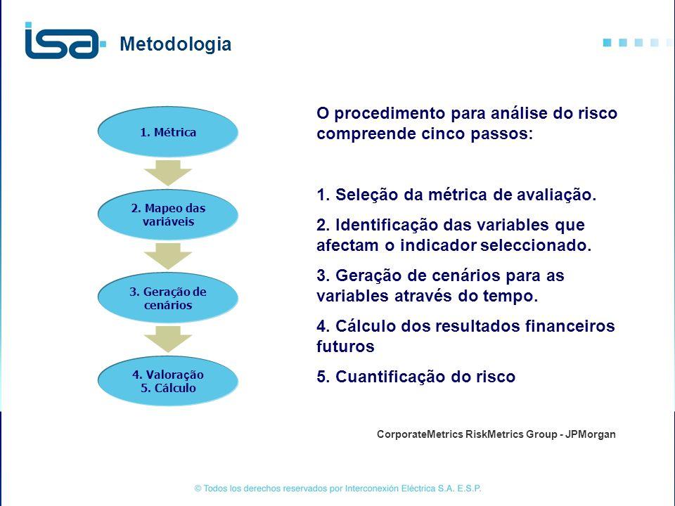 O procedimento para análise do risco compreende cinco passos: 1. Seleção da métrica de avaliação. 2. Identificação das variables que afectam o indicad