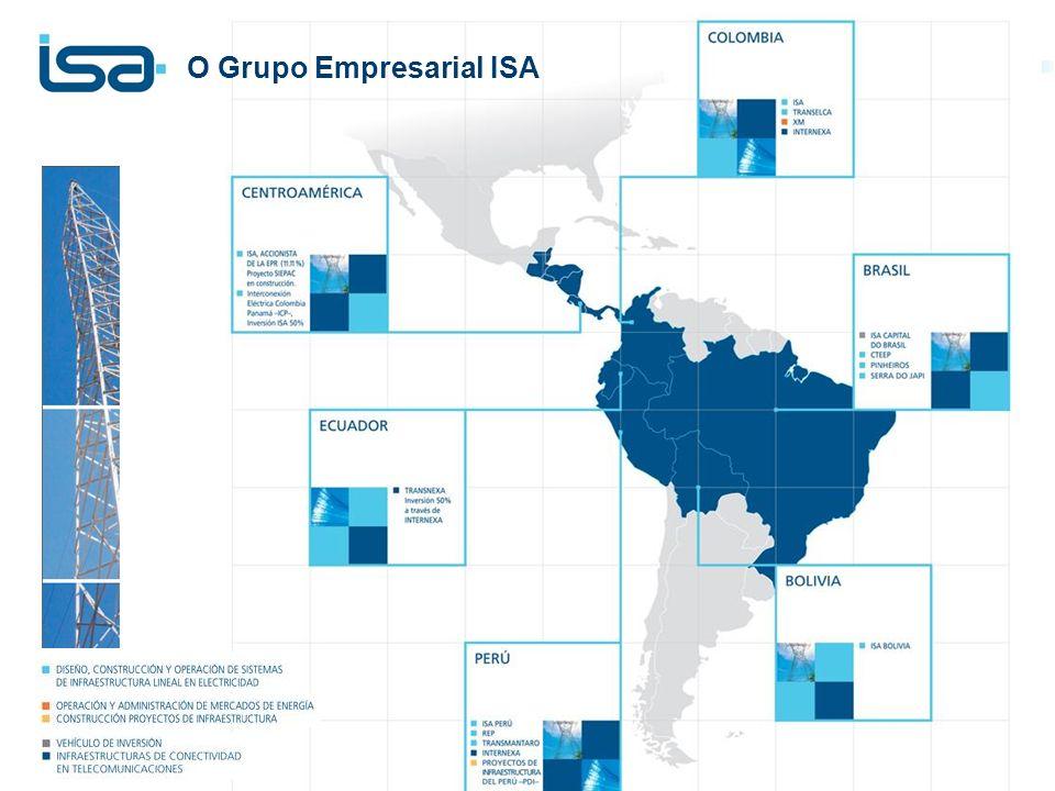 Rede Eléctrica Regional Participação do mercado por receitas de transmissão em cada país* *Dezembro 2008 Colômbia80% Brasil17% Peru77% Bolivia35% Linhas de transmissão em operação Linhas de transmissão em execução Projeto SIEPAC