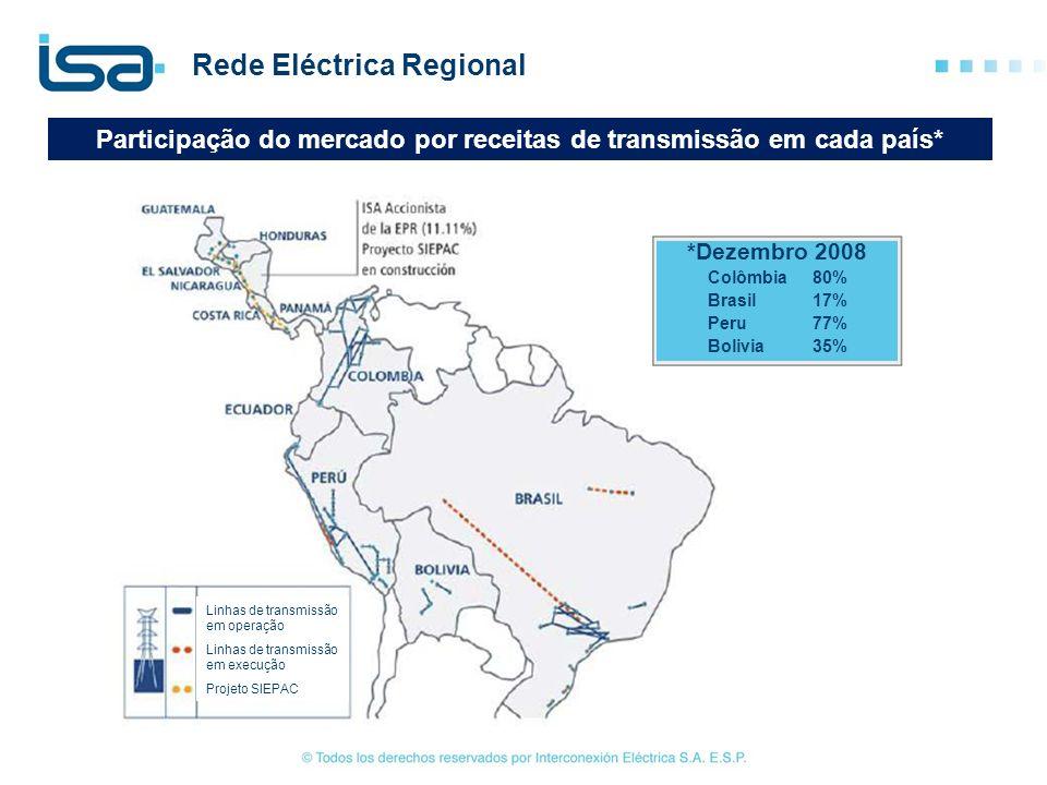 Rede Eléctrica Regional Participação do mercado por receitas de transmissão em cada país* *Dezembro 2008 Colômbia80% Brasil17% Peru77% Bolivia35% Linh