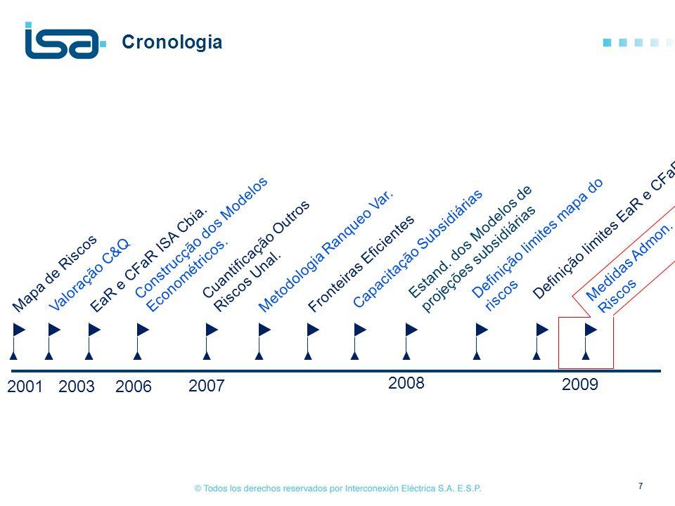 7 Cronologia Mapa de RiscosValoração C&QEaR e CFaR ISA Cbia. Construcção dos Modelos Econométricos. Cuantificação Outros Riscos Unal. Metodologia Ranq