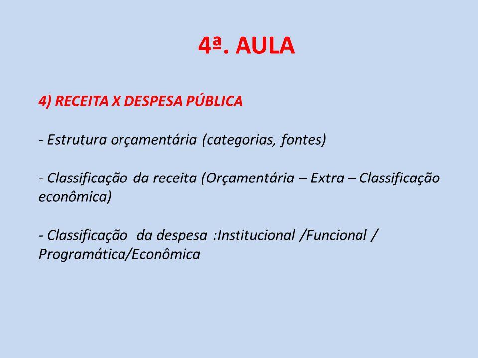 4) RECEITA X DESPESA PÚBLICA - Estrutura orçamentária (categorias, fontes) - Classificação da receita (Orçamentária – Extra – Classificação econômica)