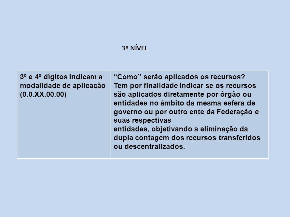 3º e 4º dígitos indicam a modalidade de aplicação (0.0.XX.00.00) Como serão aplicados os recursos? Tem por finalidade indicar se os recursos são aplic