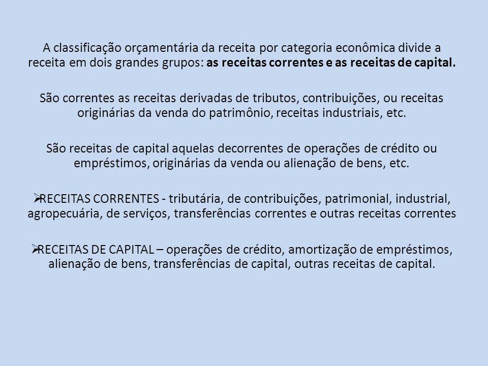 Classificação Econômica da Receita Receitas Correntes Tributária : IPTU / ISSQN / ITBI / IRRF / TAXAS Contribuições : Econômicas: Contribuição de Melhoria CIDE – Contrib.de Intervenção no Domínio Econômico Patrimonial : Aluguéis / Juros de Operações Financeiras / Dividendos Transferências Correntes: União: FPM - ITR – Desoneração Lei Kandir – SUS - FNAS – FUNDEF – outras Estado: ICMS – IPVA – IPI Multigovernamentais: FUNDEB Transferências de Convênios da União e do Estado Outras Receitas Correntes: Dívida Ativa, Multas de Trânsito – Vigilância Sanitária - Multas e Juros recebidos IPTU/ ISSQN / ITBI / Indenizações e Restituições / Compensações Financeiras Outras Receitas: Fundos Municipais – Diversas Rendas – Zona Azul – Anulação de Despesas de Exercícios anteriores – Contratos de Concessão(SABESP)
